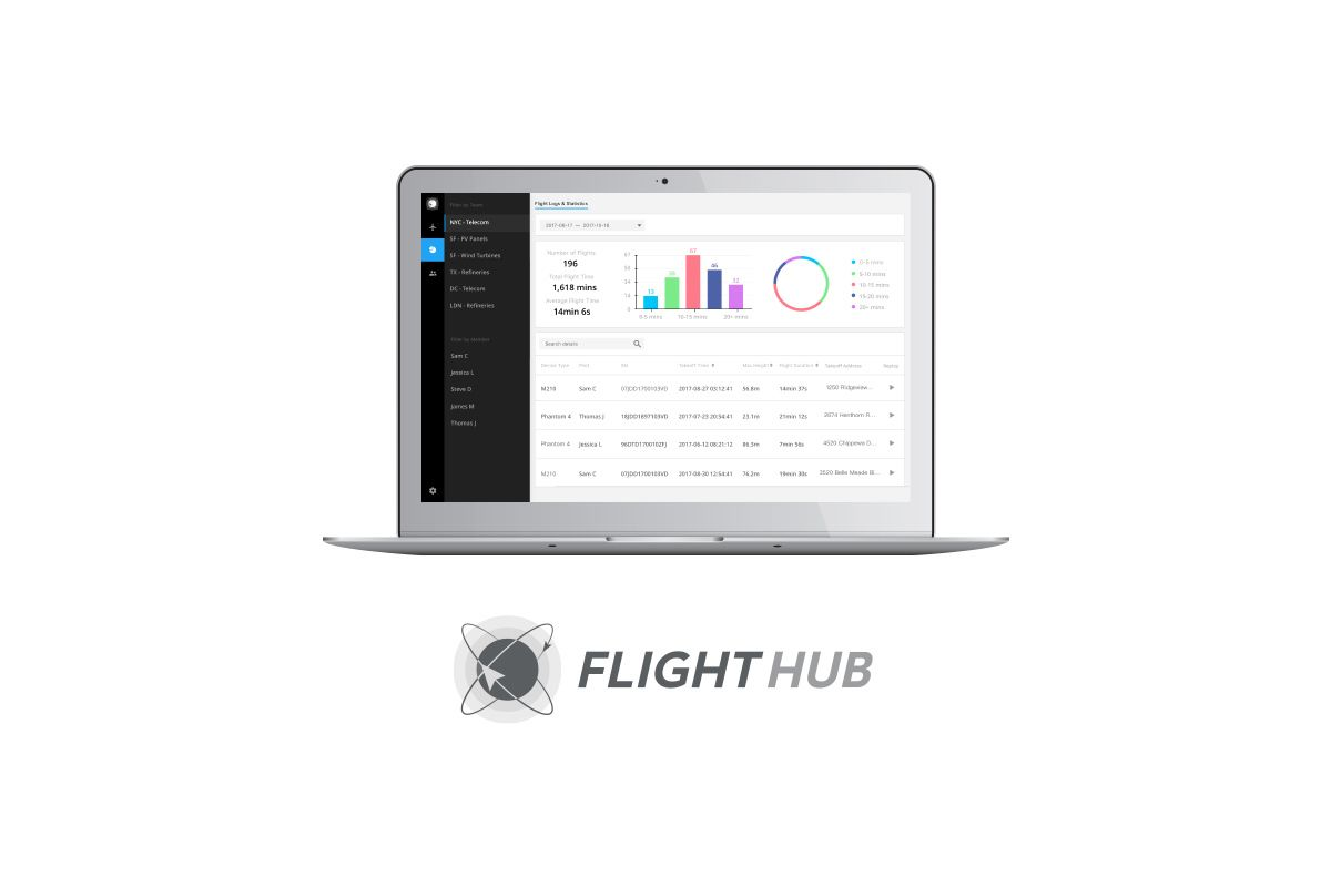 Программное обеспечение DJI FlightHub Basic (1 месяц)